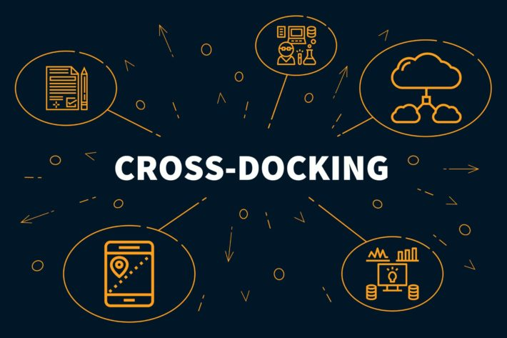 Conceptual business illustration with the words cross-docking